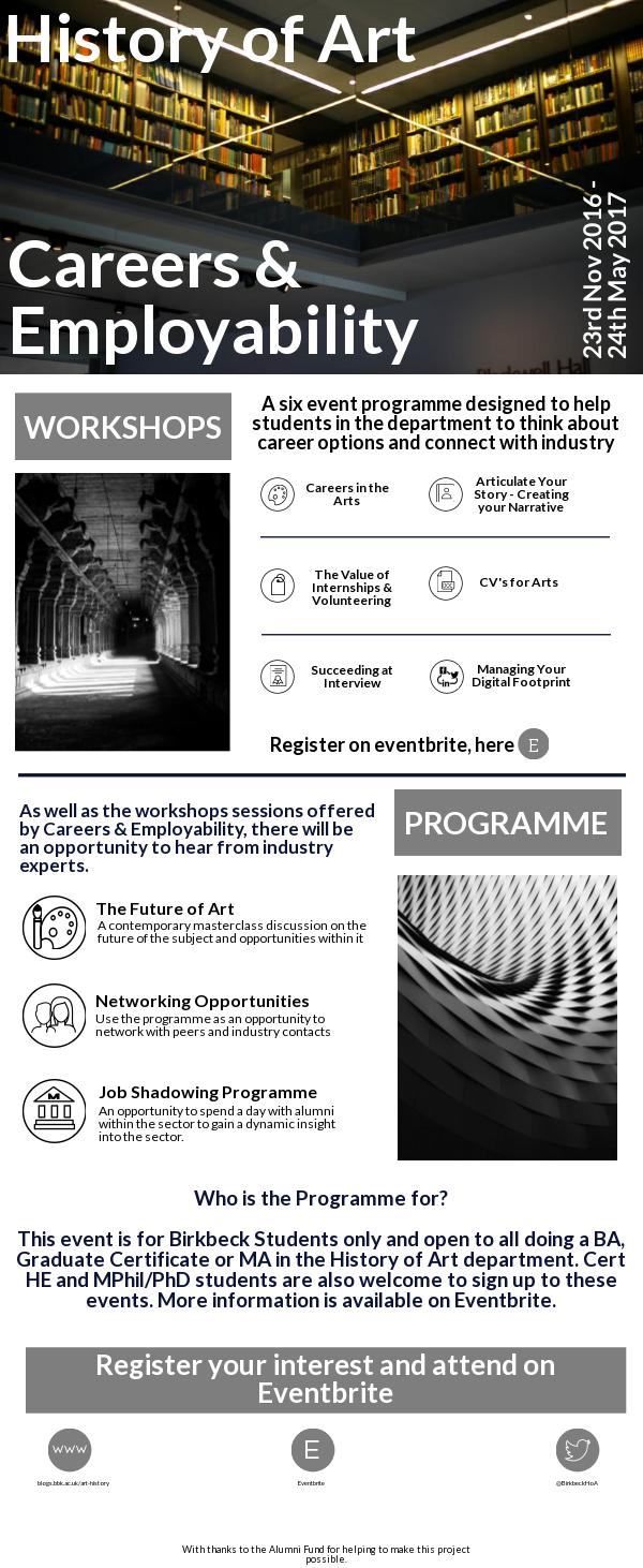 history of art   careers  u0026 employability