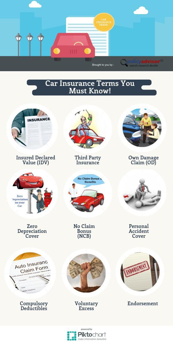 Endorsement Car Insurance Policy