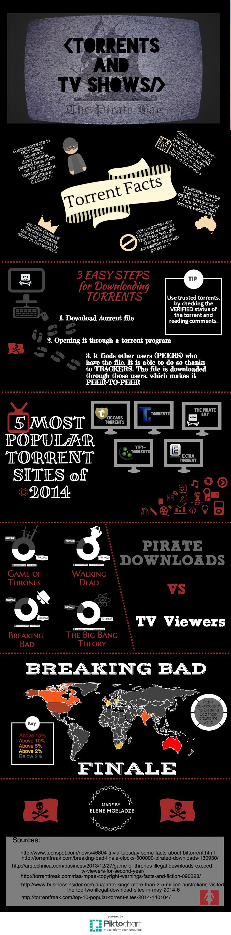 makemusic finale 2014 mac osx torrent