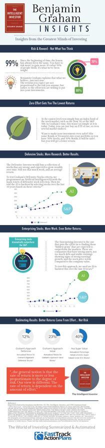 IntelligentInvestor - Insights - RiskReward  v5