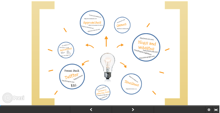 prezi templates for teachers - powtoon piktograph or prezi piktochart visual editor