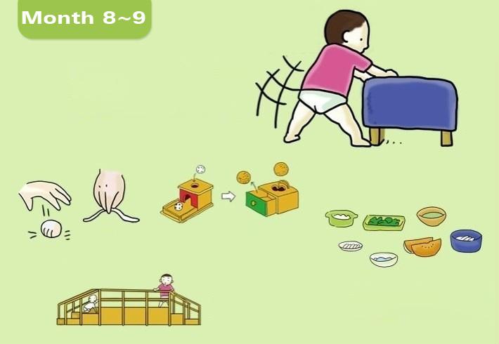 Baby Development Guide