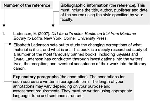 Tutorial   Annotated Bibliographies   Design Institute Of San Diego This process teaches writers a flexible method that is universally  applicable An essay in a book  or an article in journal should include page  numbers